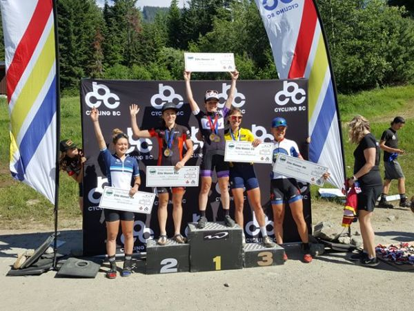 The Sandra Report – Getting Amped for More Euro World Cups