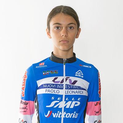 Gaia Santin