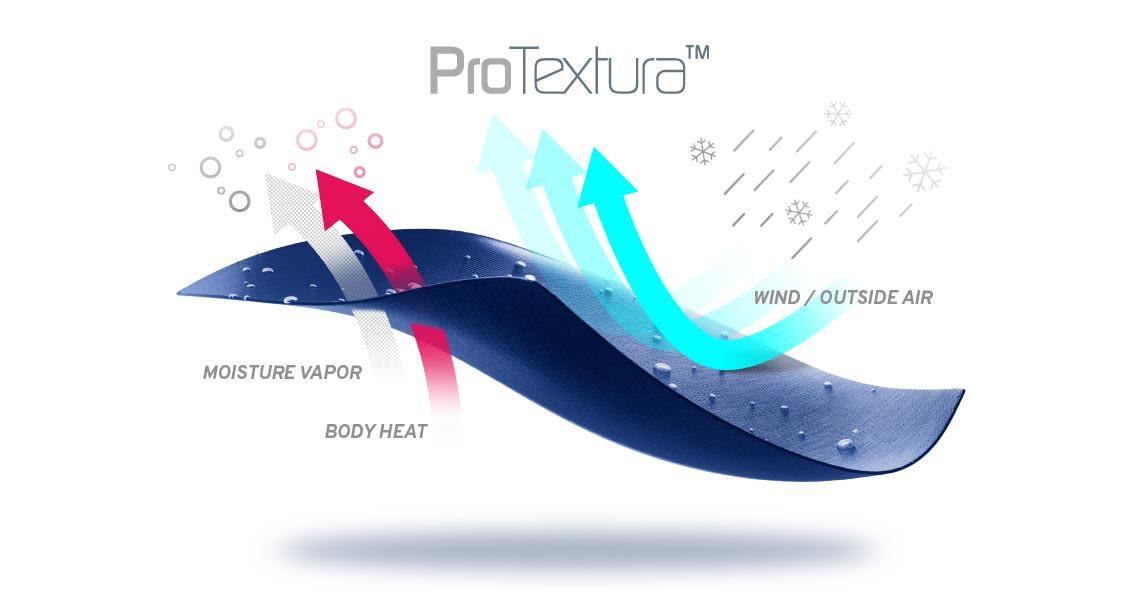 ProTextura Fabric