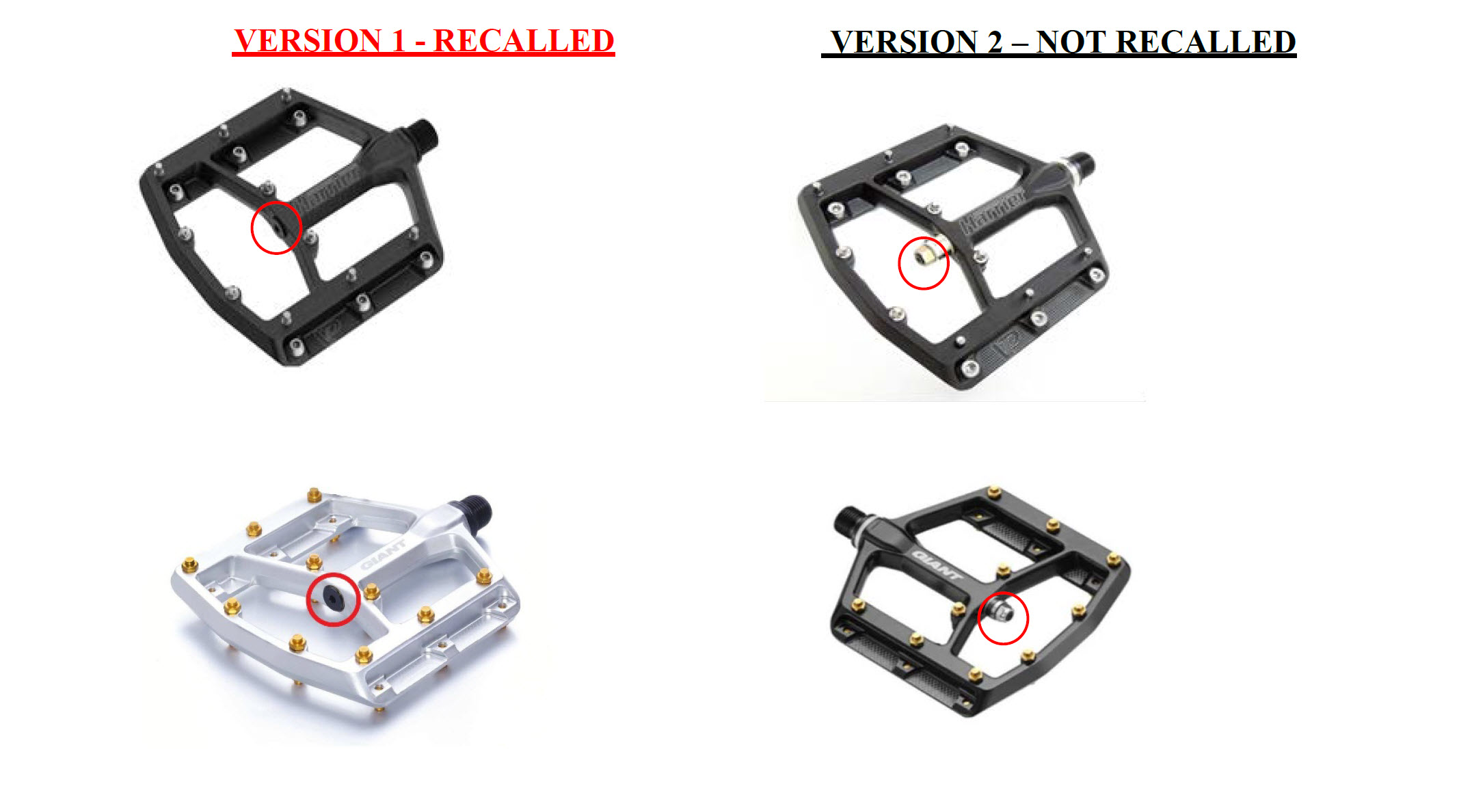 Giant Pinner Bicycle Pedals Recalled