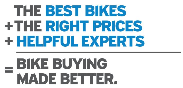 Bike Buying Equation