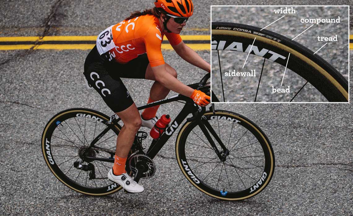 How To Select Road Bike Tires Liv Cycling Official Site